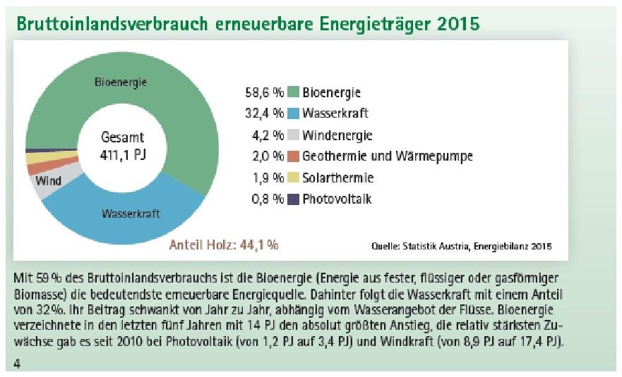 Anhang 4 Statistik Energie, Tab 2